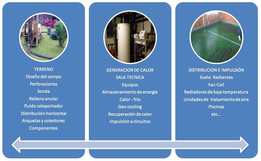 especilizacion-geotermia